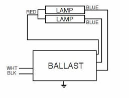wiring diagram for electronic ballast wiring image ballast replacement on wiring diagram for electronic ballast