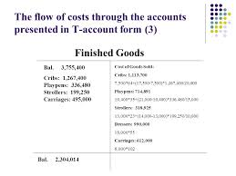 T Accounts Examples Chapter 4 Job Order Costing Ppt Video Online Download