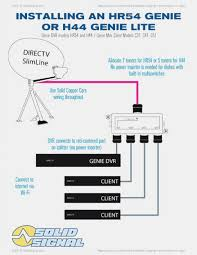 direct tv genie install diagram easy wiring diagrams rh 8 16 1 ksefanzone com direct tv