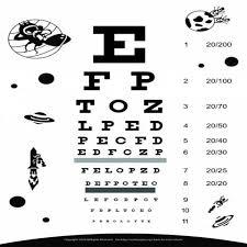 Snellen Eye Chart Normal Results 18 Exhaustive Snellen Chart 20 200