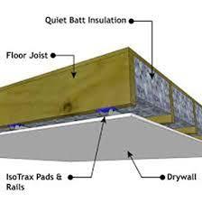 soundproof ceiling insulation. Modren Insulation Home Sound Proofing Denver Energy Audit Net Zero Insulation Floor Sound  Insulation Under Carpet On Soundproof Ceiling