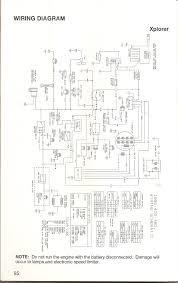 1999 polaris xpress 300 wiring diagram great installation of polaris sport 400 wiring diagram wiring diagram for you u2022 rh atesgah com polaris 300 4x4 2 stroke polaris 300 4x4 wiring