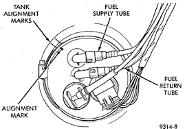 dodge intrepid fuel pump parts diagram great installation of 1996 dodge intrepid fuel pump 1996 dodge intrepid 6 cyl front rh 2carpros com 1999 dodge intrepid parts diagram dodge intrepid engine diagram