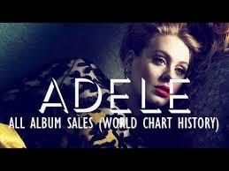 Adele All Album Sales World Chart History 2008 2015