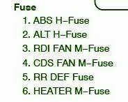 fuse box covercar wiring diagram 1992 subaru legacy fuse box diagram