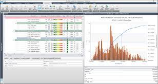 Deltek Acumen Risk And Tornado Charts Risk Analysis Chart