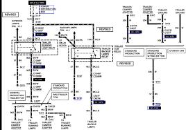 99 ford f 250 wiring diagram wiring diagram blog 99 ford f 250 wiring diagram wiring diagram for you 99 ford f250 wiring diagram 99 ford f 250 wiring diagram