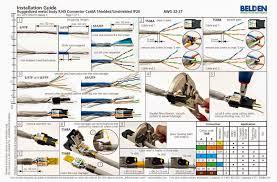 cat6 wire diagram template 23616 linkinx com full size of wiring diagrams cat6 wire diagram template images cat6 wire diagram template