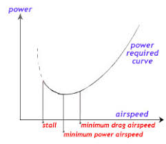 2005 ski doo mxz 800 wiring diagram wiring diagrams 2005 ski doo mxz 600 wiring diagram nodasystech
