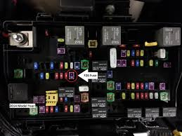 jeep jk fuse box diagram wiring library fuse box wiring dodge ram boxram diagram images database 2012 · 1992 jeep wrangler wiring harness