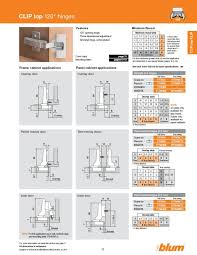 blum hinges installation. how to adjust blum cabinet door hinges stormup net hinge installation template clip top ial e