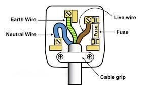 wiring a n plug wiring diagram trailer wiring diagrams exploroz articles