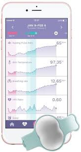 Ava Bracelet Ovulation Chart The Birth Control Revolution Daphni Chronicles Medium