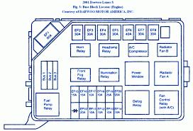 daewoo lanos wiring diagram wiring diagram 01 daewoo leganza er motor wiring diagram home