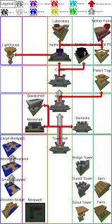 gfci wiring diagram breaker images tank alert wiring diagram 3 way switch wiring 1 light mustang wiring