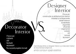 Interior Design Vs Interior Decorating interior decorator vs interior designer wwwnapmanet 20