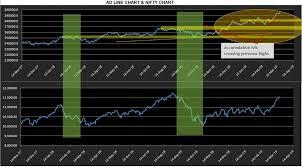 Zsfz Charts