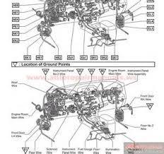 toyota rav4 wiring diagram pdf toyota image wiring 2002 toyota rav4 electrical wiring diagrams images toyota rav4 on toyota rav4 wiring diagram pdf