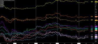 Litecoin Price Analysis Mining Profitability Near All Time