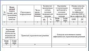 Отчет студента о педагогической практике Супер новинки
