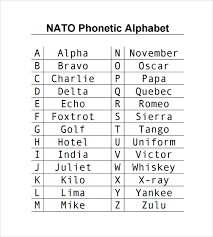 Alphabet Chart Pdf Download Sample Phonics Alphabet Chart 6 Documents In Pdf