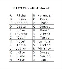 Sample Phonics Alphabet Chart 6 Documents In Pdf
