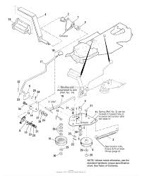 Dixie chopper wiring diagram for
