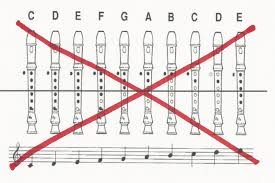 How To Teach Recorder Fingerings Walter Bitner