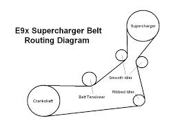 active autowerke performance part installation instructions e9x rotrex c38 92 supercharger belt routing diagram