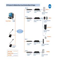 public address system pa system cmxaudio com no data