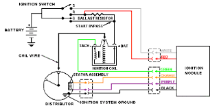 ford duraspark ii wiring diagram wiring diagram ballast issues a centech harness 66 77 early bronco ford