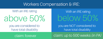 Workers Comp Pay Chart Workers Compensation Impairment Rating Evaluations Guide