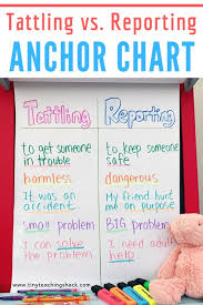 List Of Peer Editing Anchor Chart Pictures And Peer Editing