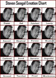 Steven Seagal Emotion Chart Poster Steven Seagal Emotion Chart 9gag