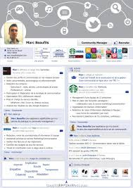 Make Community Manager Resume Cv Community Manager Ideas For