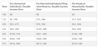 These Are The 2019 Tax Brackets Income Tax Tax