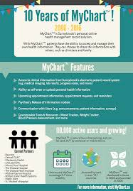 Health Partners My Chart