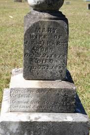 "Mary ""Polly"" Hart (Gwin) (c.1819 - 1880) - Genealogy"