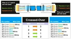 network wire diagram as well as network wiring diagram ethernet Cat6 RJ45 Wiring-Diagram network wire diagram as well as network wiring diagram ethernet wiring diagram rj45