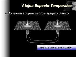Agujeros de Gusano y Viajes en el Tiempo - ppt video online descargar