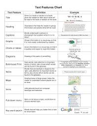 Text Features Chart By Nwems Via Slideshare Close Reading