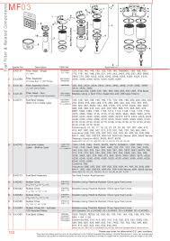 ferguson tea 20 wiring diagram te20 best of t20 webtor me MF 1150 ferguson t20 wiring diagram gooddy org for
