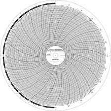 Chart Recorder Paper Recorder Charts Recording Chart Paper Buy Recorder Chart Paper Product On Alibaba Com
