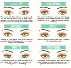 21 beauty tricks for makeup addicts in training diffe eye shapes for makeup pixshark 83 best lash images on