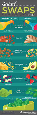 Salad Chart Try These Calorie Cutting Salad Swaps Shine365 From