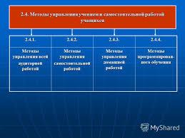Презентация на тему Классификация методов обучения Общая  16 2 4 Методы управления