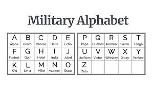 The main article for this category is help:ipa. Benefits Of Knowing The Phonetic Alphabet Mamabeelifestyle