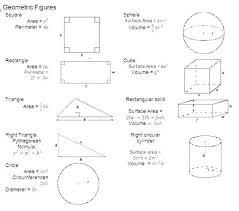 Math Formula Chart For Geometry Maths Formula Diagram Akasharyans Com
