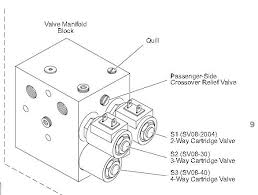 wiring diagram for western snow plow & wiring diagram for western western snow plow wiring diagram p/n 63422 western snow plow relay wiring diagram western snow plow relay regarding western plow wiring diagram