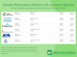 Quote Life Insurance Life Insurance Quotes With Rheumatoid Arthritis 100 Examples 82